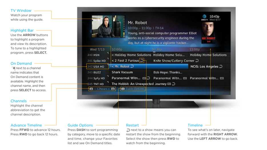 Ultimate Directv Guide Direct Tv Channel Numbers How To Program And Use