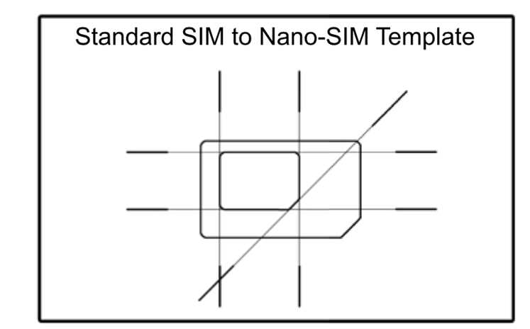 Micro SIM To Nano SIM Template - SIM cutting guide