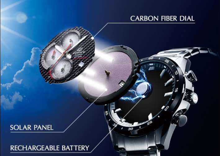 Seiko solar - Solar Powered Watches