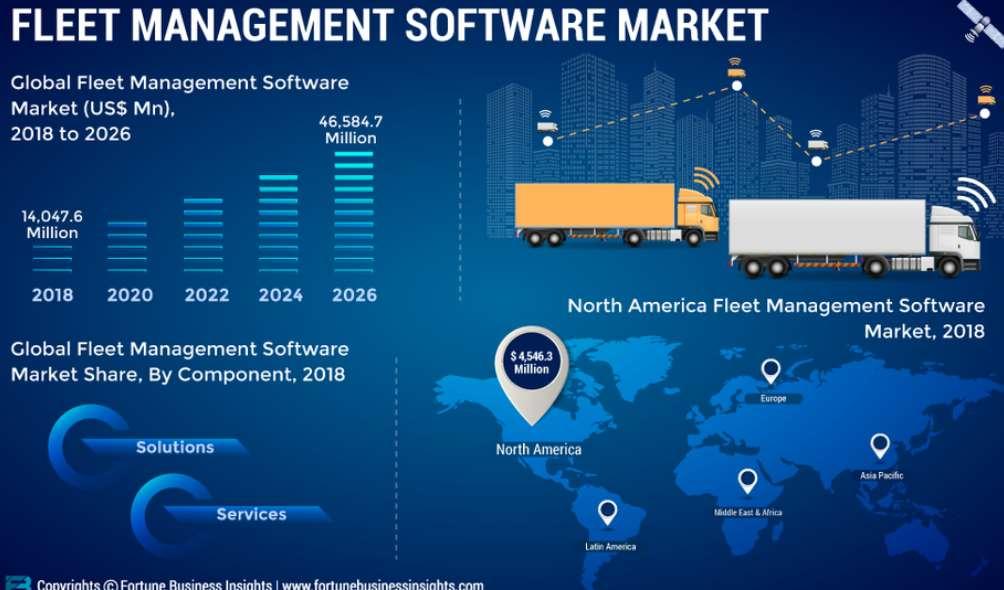 Fleet Management Software Free